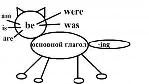 кошка pr cont
